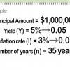 Comment calculer une inflation retrait de rente considérant