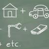 Comment calculer les actifs d'exploitation moyens