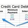 Comment calculer la carte de crédit gain accéléré de la dette