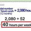 Comment calculer familial pour raison médicale et laissez acte temps de congé utilisé