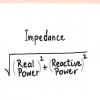 Comment calculer la correction du facteur de puissance