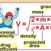 Comment calculer la vitesse du terminal