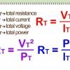 Comment calculer la résistance totale dans les circuits