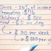 Comment calculer votre salaire horaire réel