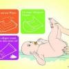 Comment prendre soin pour les bébés ayant la peau sensible