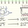 Comment convertir entre fahrenheit et celsius