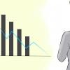 Comment développer un système de gestion du rendement
