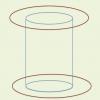 Comment trouver la surface des prismes