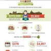 Comment obtenir une bonne affaire sur ebay