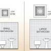 Comment installer un ventilateur de salle de bains