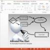 Comment faire une vidéo d'animation de base dans powerpoint
