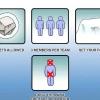 Comment faire et gagner une guerre de neige