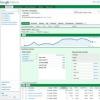 Comment optimiser google adwords