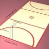 Comment jouer netball