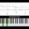 """Comment jouer à """"quelqu'un comme vous"""" (intro) sur le piano"""