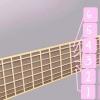 Comment jouer les c accord majeur à la guitare