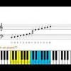 Comment lire les onglets de piano