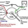 Comment faire pour remplacer une bobine d'allumage sur un vw aircooled (volkswagen) dendroctone