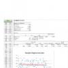 Comment faire pour exécuter une analyse de régression dans microsoft excel