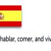 Comment utiliser le présent progressif tendue en espagnol