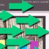Comment écrire un blog de finances personnelles
