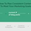Comment écrire le contenu cohérent pour votre blog